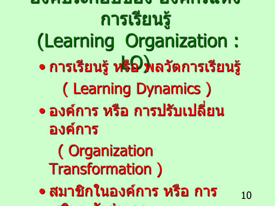 องค์ประกอบของ องค์กรแห่งการเรียนรู้ (Learning Organization : LO)