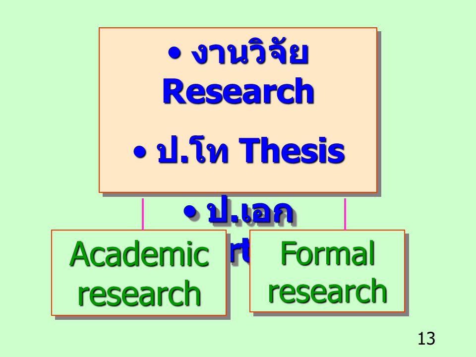 งานวิจัย Research ป.โท Thesis ป.เอก Dissertation