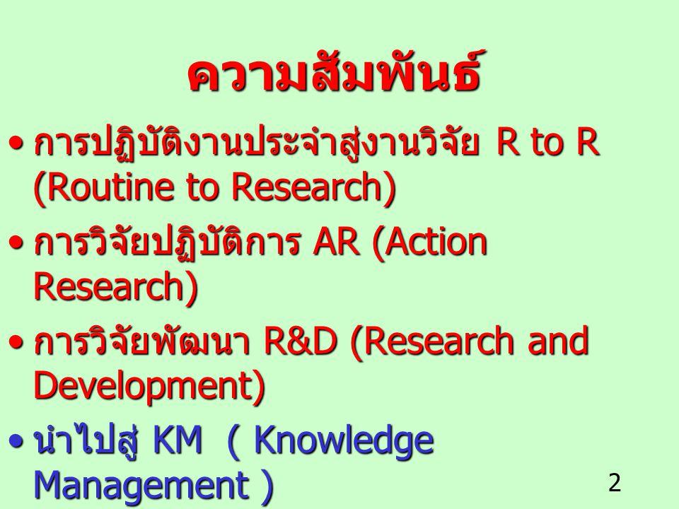 ความสัมพันธ์ การปฏิบัติงานประจำสู่งานวิจัย R to R (Routine to Research) การวิจัยปฏิบัติการ AR (Action Research)