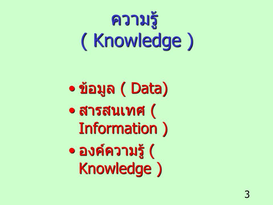 ความรู้ ( Knowledge ) ข้อมูล ( Data) สารสนเทศ ( Information )