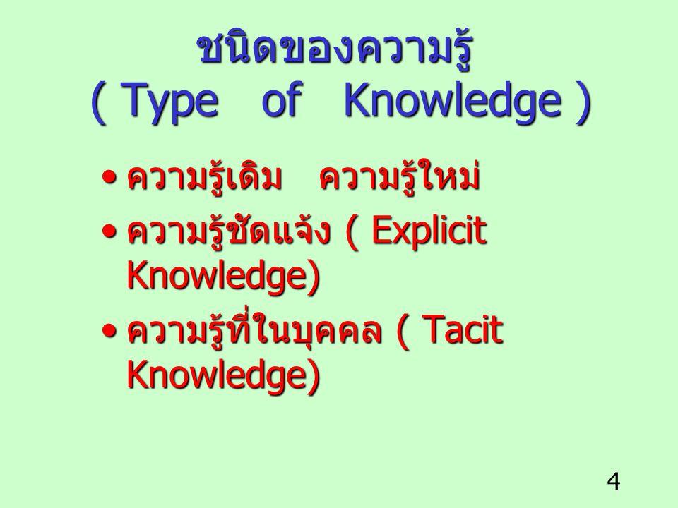 ชนิดของความรู้ ( Type of Knowledge )