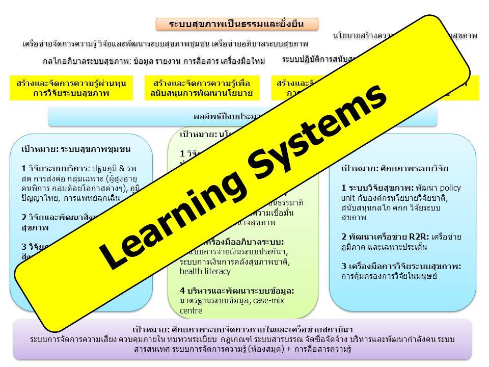 Learning Systems ระบบสุขภาพเป็นธรรมและยั่งยืน