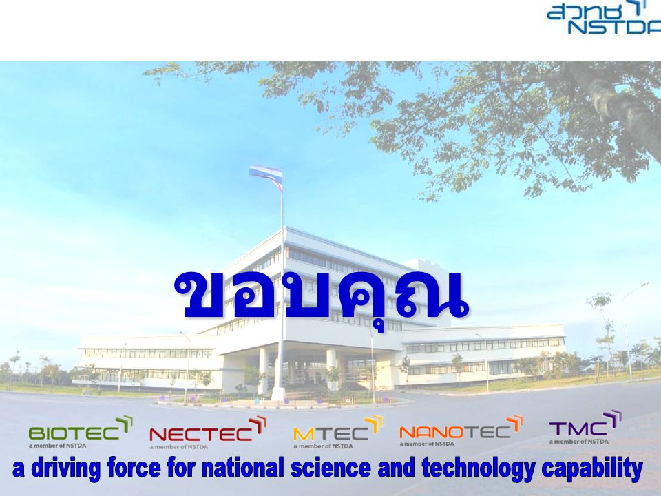 a driving force for national science and technology capability