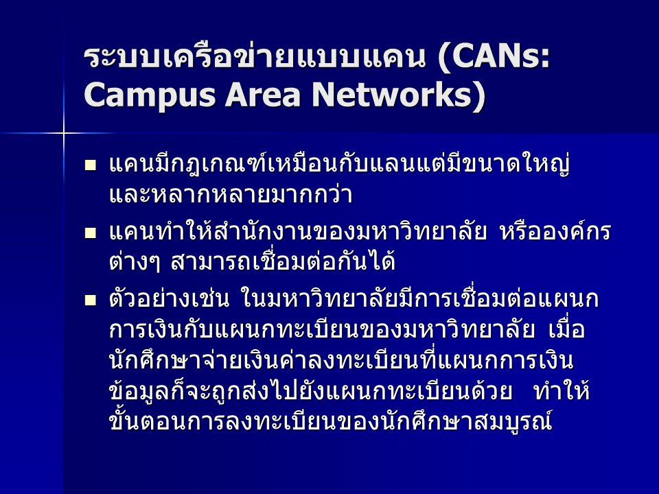 ระบบเครือข่ายแบบแคน (CANs: Campus Area Networks)