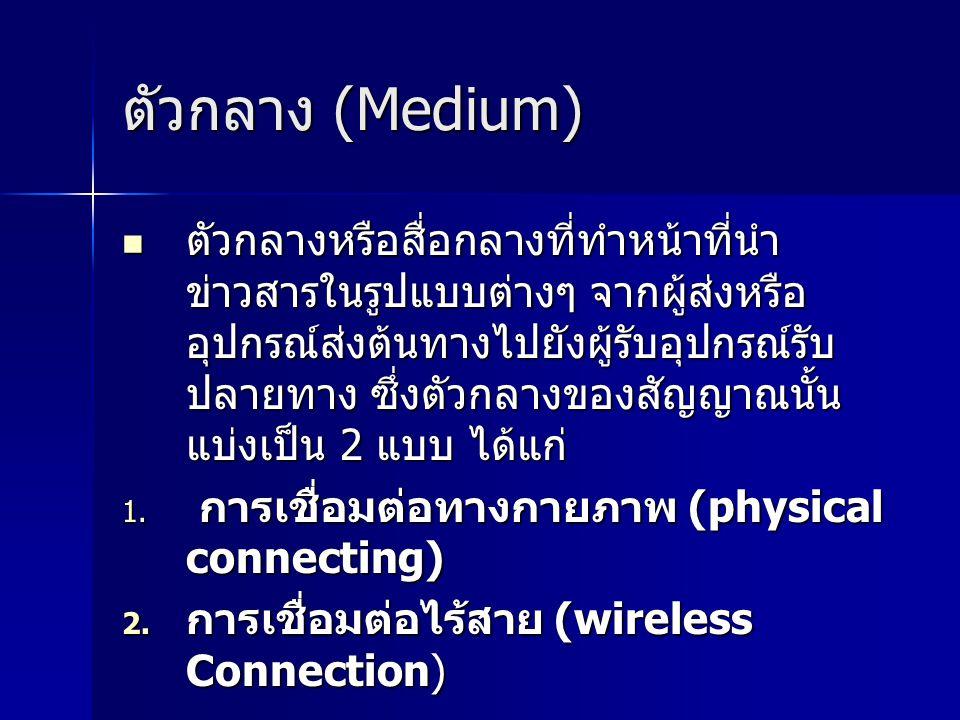 ตัวกลาง (Medium)