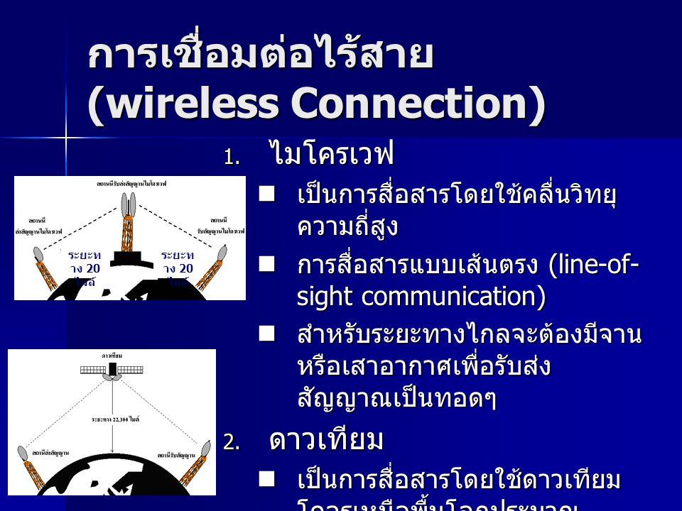 การเชื่อมต่อไร้สาย (wireless Connection)