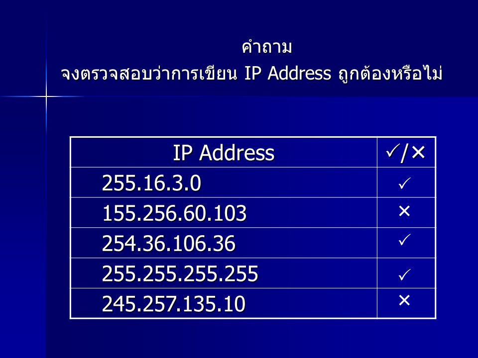 คำถาม จงตรวจสอบว่าการเขียน IP Address ถูกต้องหรือไม่ IP Address. / 255.16.3.0. 155.256.60.103.