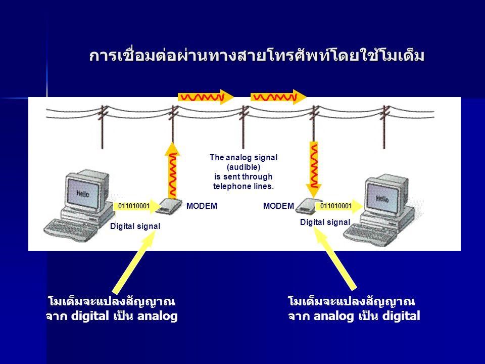 การเชื่อมต่อผ่านทางสายโทรศัพท์โดยใช้โมเด็ม