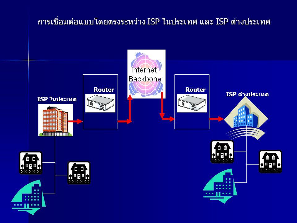 การเชื่อมต่อแบบโดยตรงระหว่าง ISP ในประเทศ และ ISP ต่างประเทศ