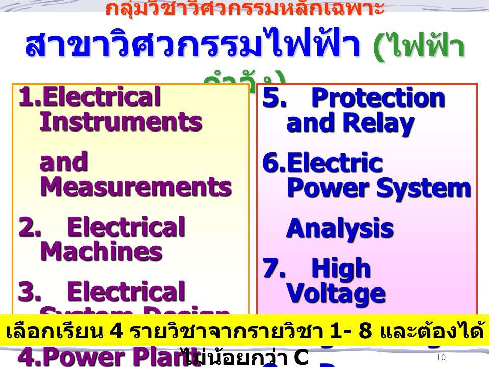 กลุ่มวิชาวิศวกรรมหลักเฉพาะ สาขาวิศวกรรมไฟฟ้า (ไฟฟ้ากำลัง)