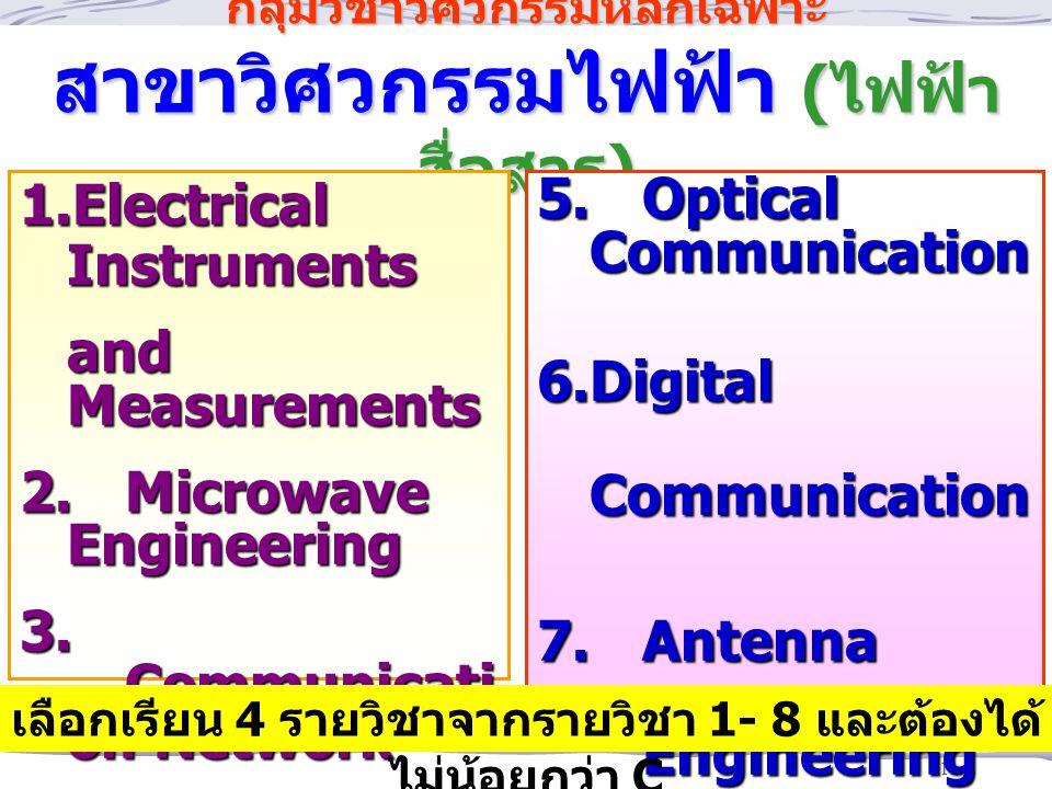 กลุ่มวิชาวิศวกรรมหลักเฉพาะ สาขาวิศวกรรมไฟฟ้า (ไฟฟ้าสื่อสาร)