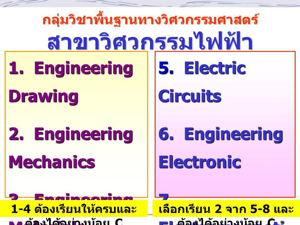 กลุ่มวิชาพื้นฐานทางวิศวกรรมศาสตร์ สาขาวิศวกรรมไฟฟ้า