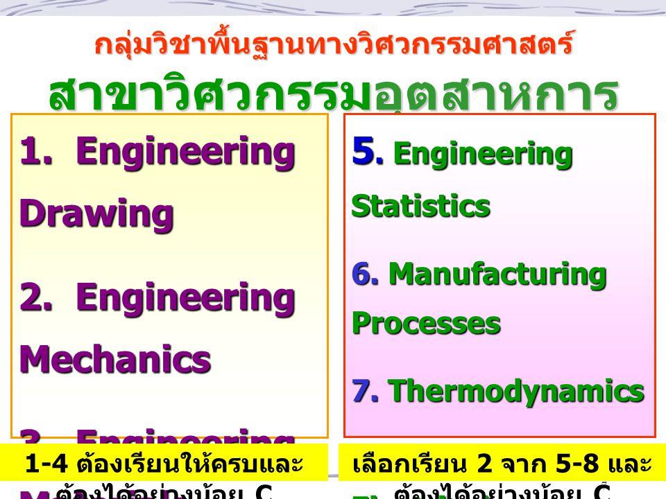 กลุ่มวิชาพื้นฐานทางวิศวกรรมศาสตร์ สาขาวิศวกรรมอุตสาหการ