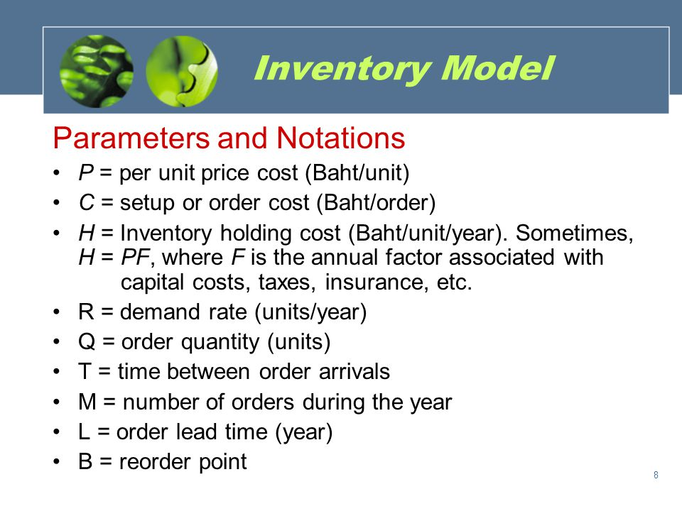 Inventory Model Parameters and Notations
