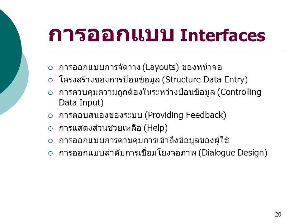 การออกแบบ Interfaces การออกแบบการจัดวาง (Layouts) ของหน้าจอ