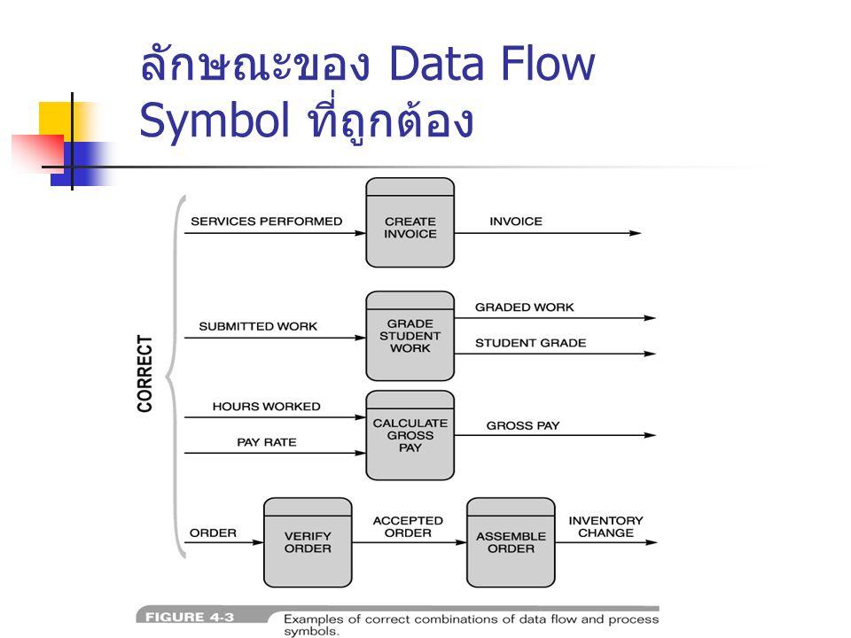 ลักษณะของ Data Flow Symbol ที่ถูกต้อง
