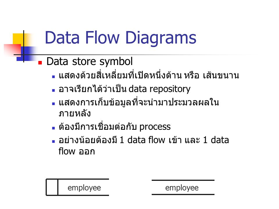 Data Flow Diagrams Data store symbol