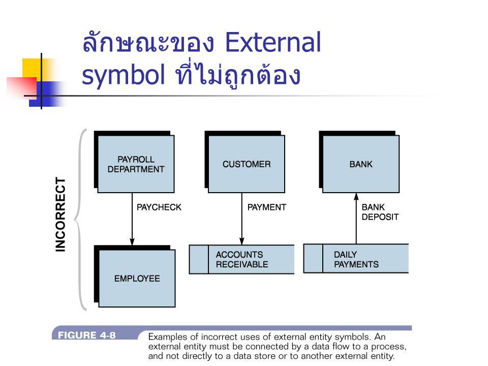 ลักษณะของ External symbol ที่ไม่ถูกต้อง