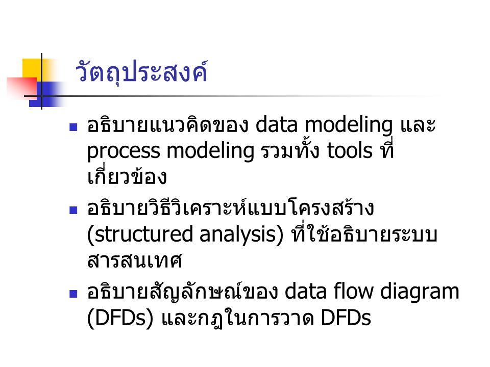 วัตถุประสงค์ อธิบายแนวคิดของ data modeling และ process modeling รวมทั้ง tools ที่เกี่ยวข้อง.