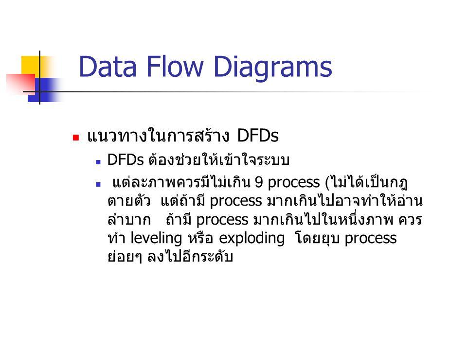 Data Flow Diagrams แนวทางในการสร้าง DFDs DFDs ต้องช่วยให้เข้าใจระบบ