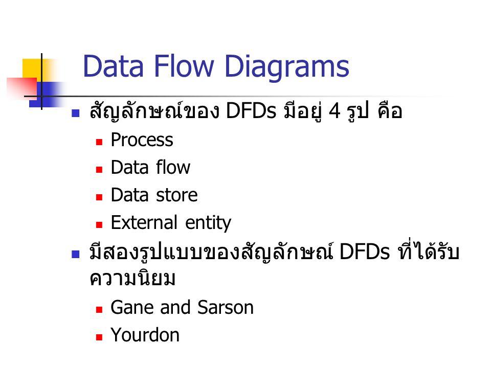 Data Flow Diagrams สัญลักษณ์ของ DFDs มีอยู่ 4 รูป คือ
