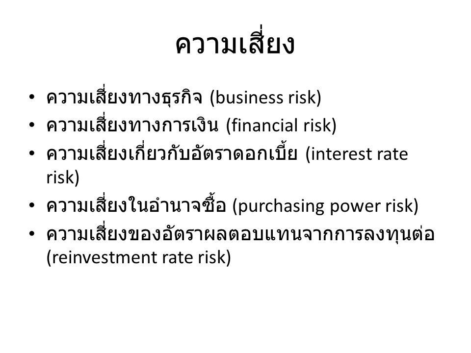 ความเสี่ยง ความเสี่ยงทางธุรกิจ (business risk)