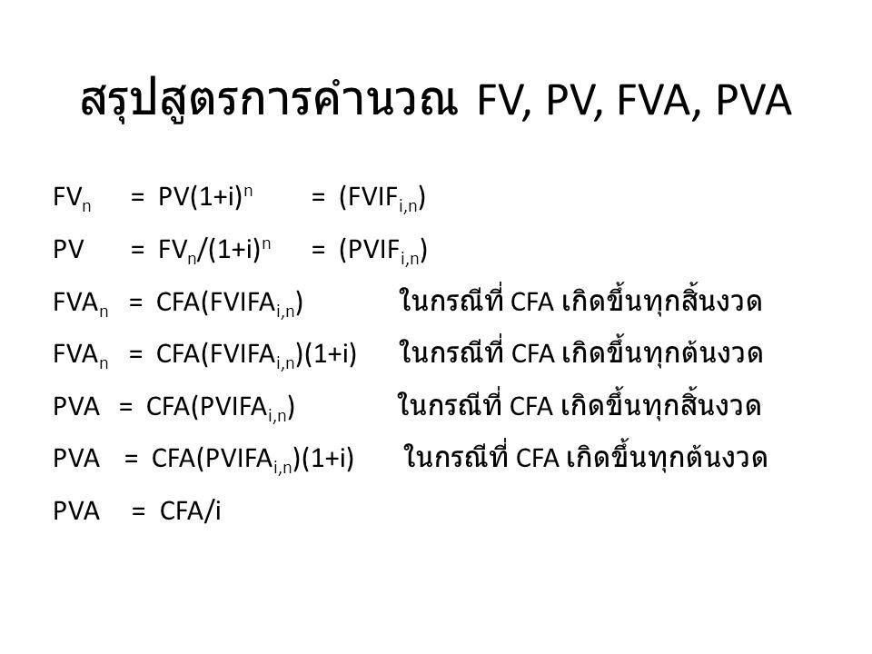 สรุปสูตรการคำนวณ FV, PV, FVA, PVA