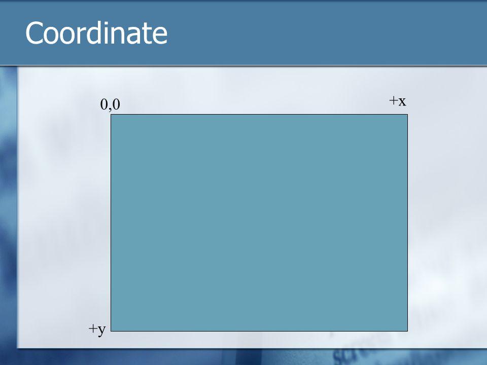 Coordinate +x 0,0 +y