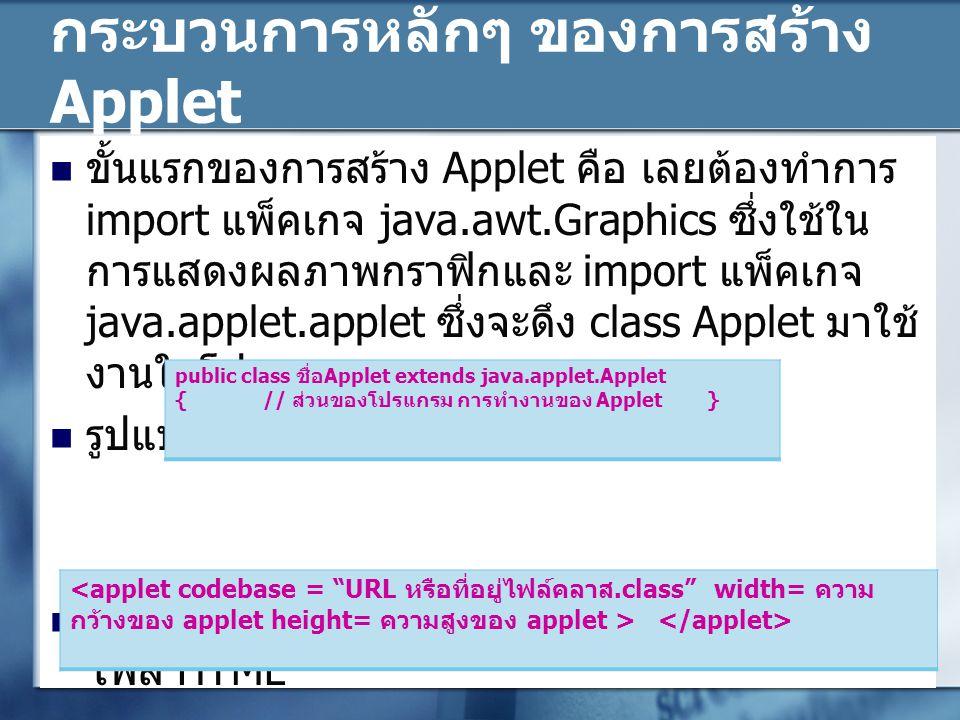 กระบวนการหลักๆ ของการสร้าง Applet