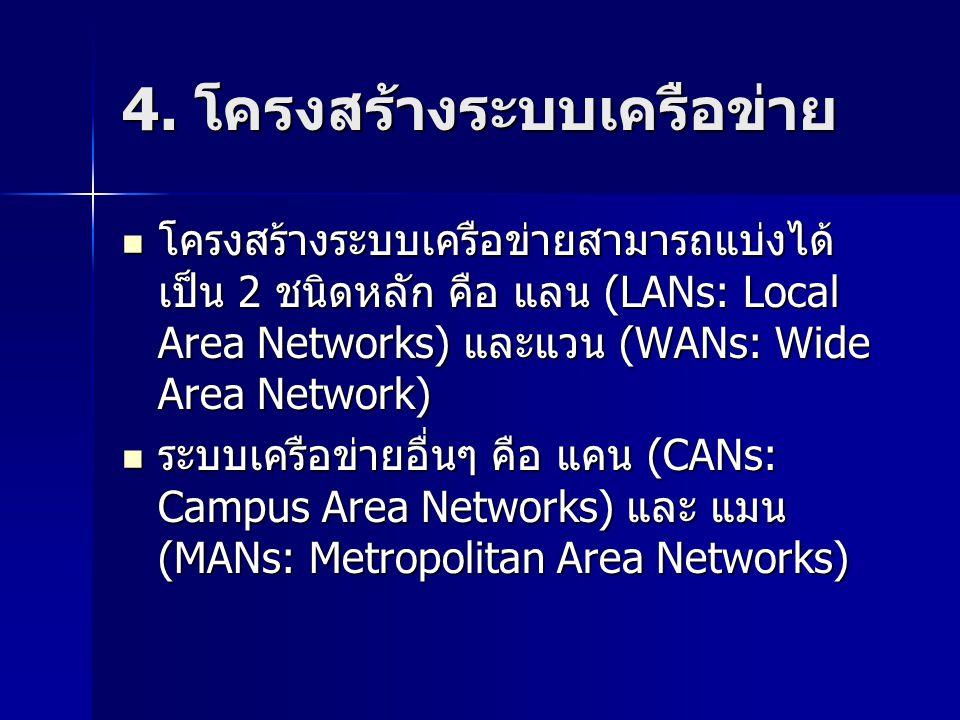 4. โครงสร้างระบบเครือข่าย