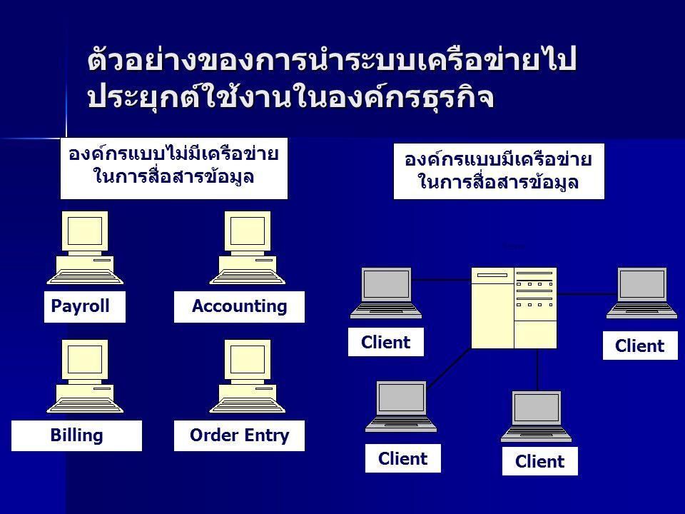 ตัวอย่างของการนำระบบเครือข่ายไปประยุกต์ใช้งานในองค์กรธุรกิจ