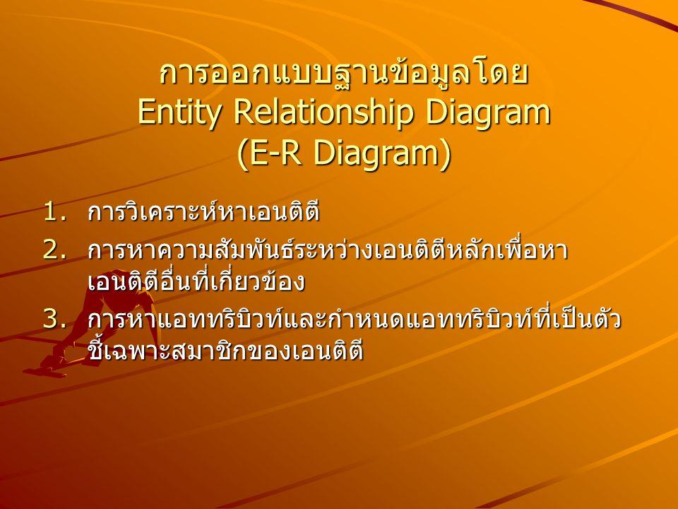 การออกแบบฐานข้อมูลโดย Entity Relationship Diagram (E-R Diagram)