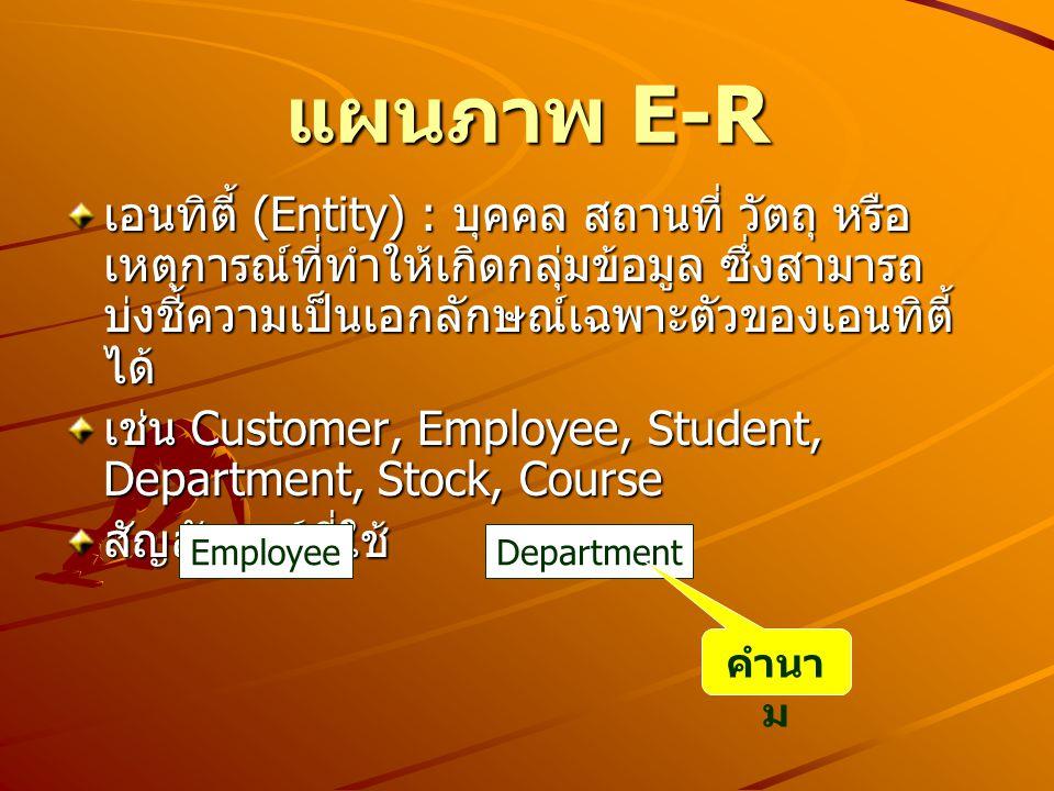 แผนภาพ E-R เอนทิตี้ (Entity) : บุคคล สถานที่ วัตถุ หรือเหตุการณ์ที่ทำให้เกิดกลุ่มข้อมูล ซึ่งสามารถบ่งชี้ความเป็นเอกลักษณ์เฉพาะตัวของเอนทิตี้ได้