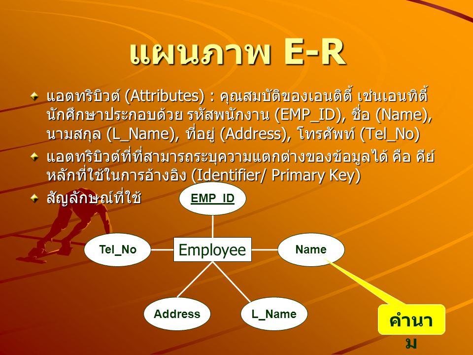 แผนภาพ E-R