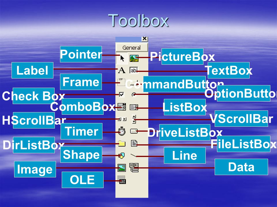 Toolbox Pointer PictureBox Label TextBox Frame CommandButton
