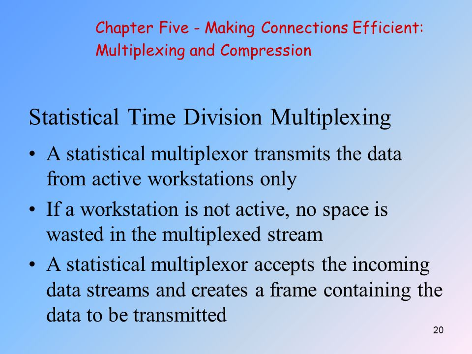 Statistical Time Division Multiplexing