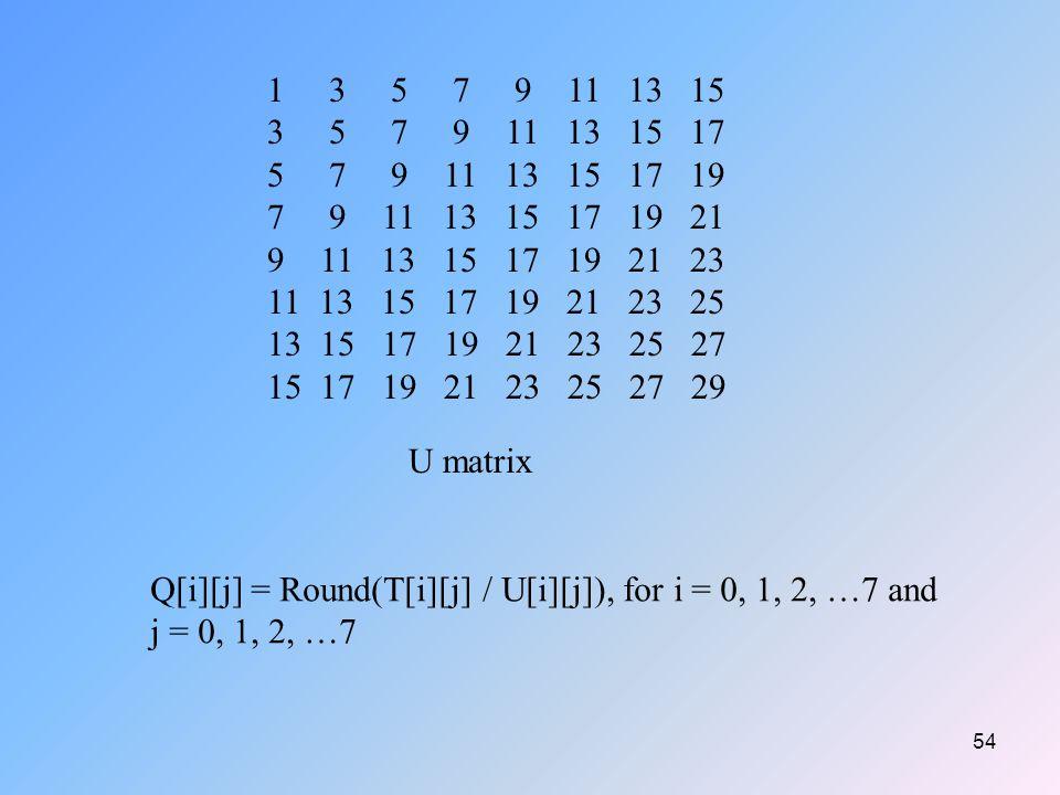 1 3 5 7 9 11 13 15 3 5 7 9 11 13 15 17. 5 7 9 11 13 15 17 19.