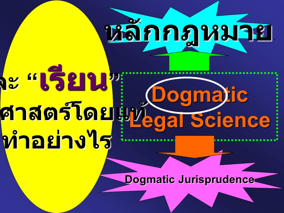 Dogmatic Legal Science Dogmatic Jurisprudence