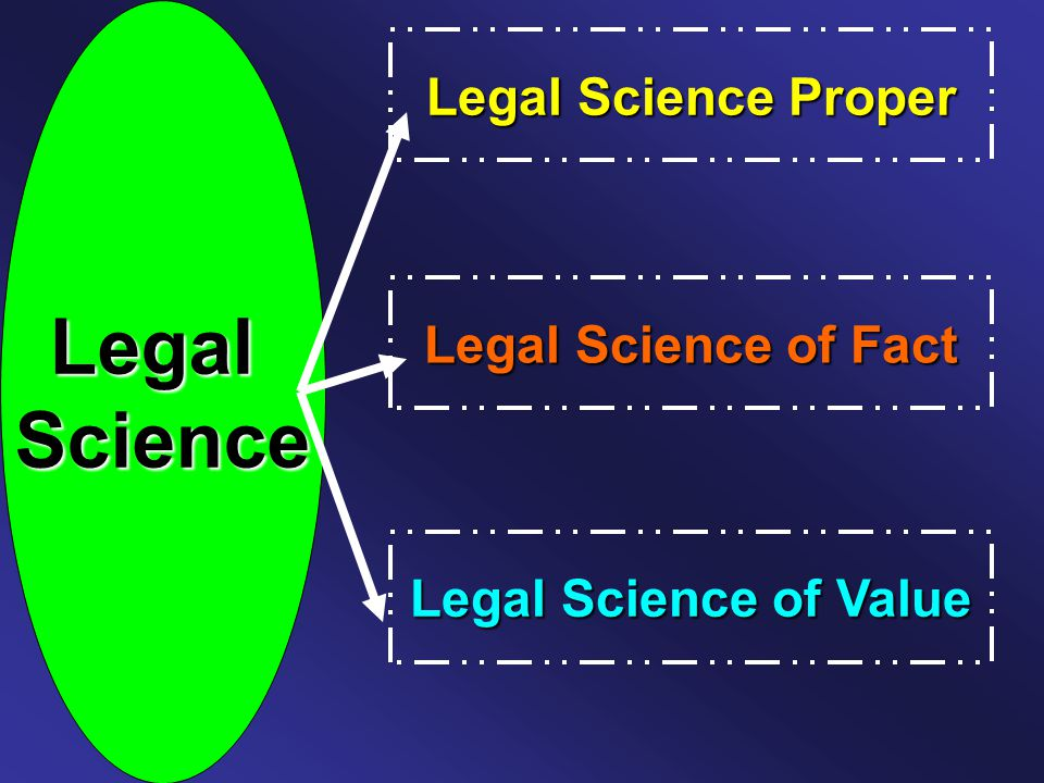 Legal Science Legal Science Proper Legal Science of Fact