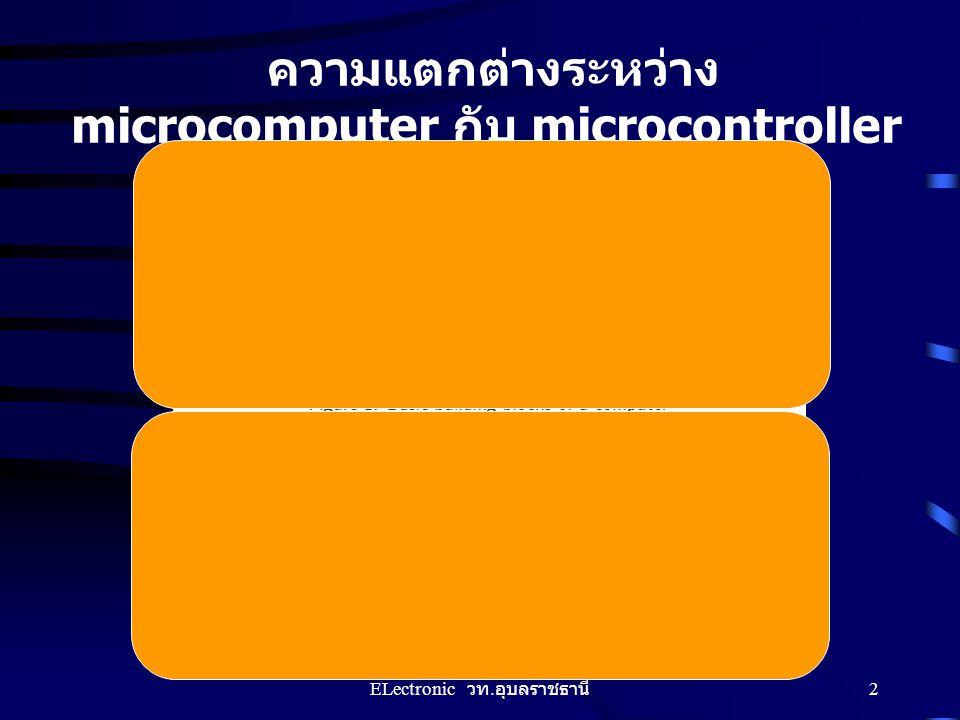 ความแตกต่างระหว่าง microcomputer กับ microcontroller