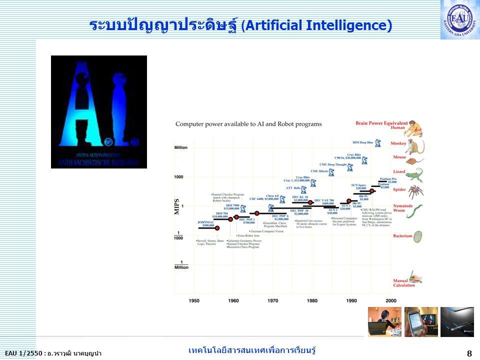 ระบบปัญญาประดิษฐ์ (Artificial Intelligence)
