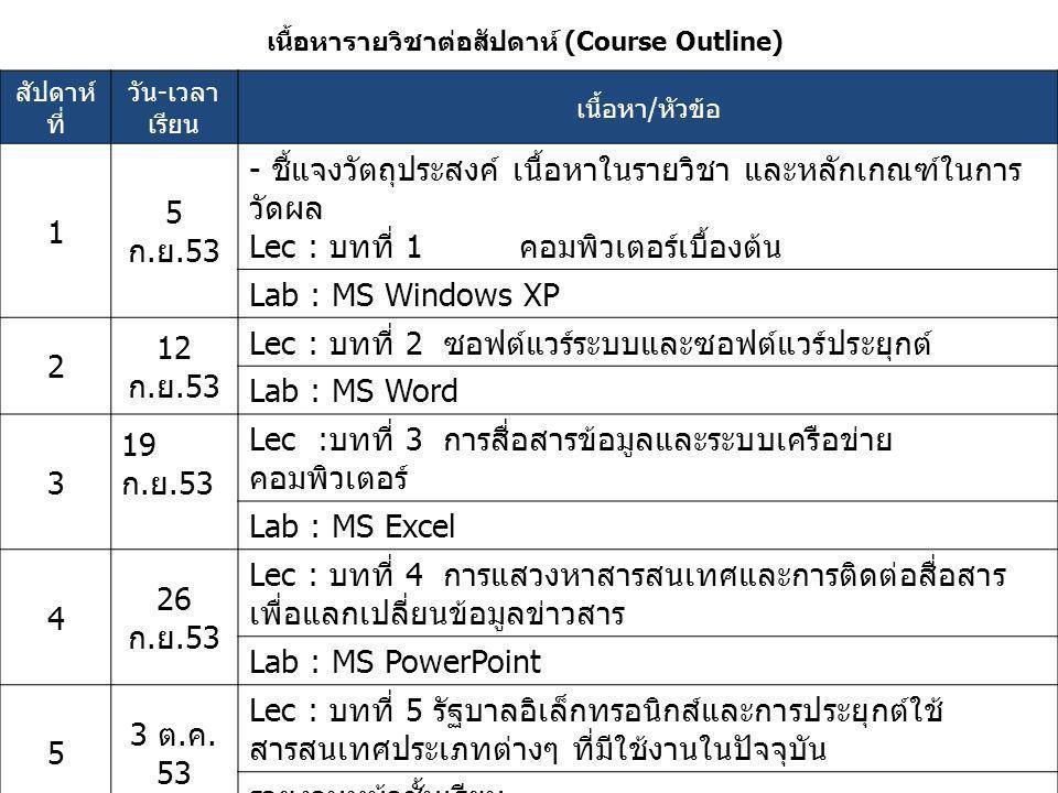 เนื้อหารายวิชาต่อสัปดาห์ (Course Outline)