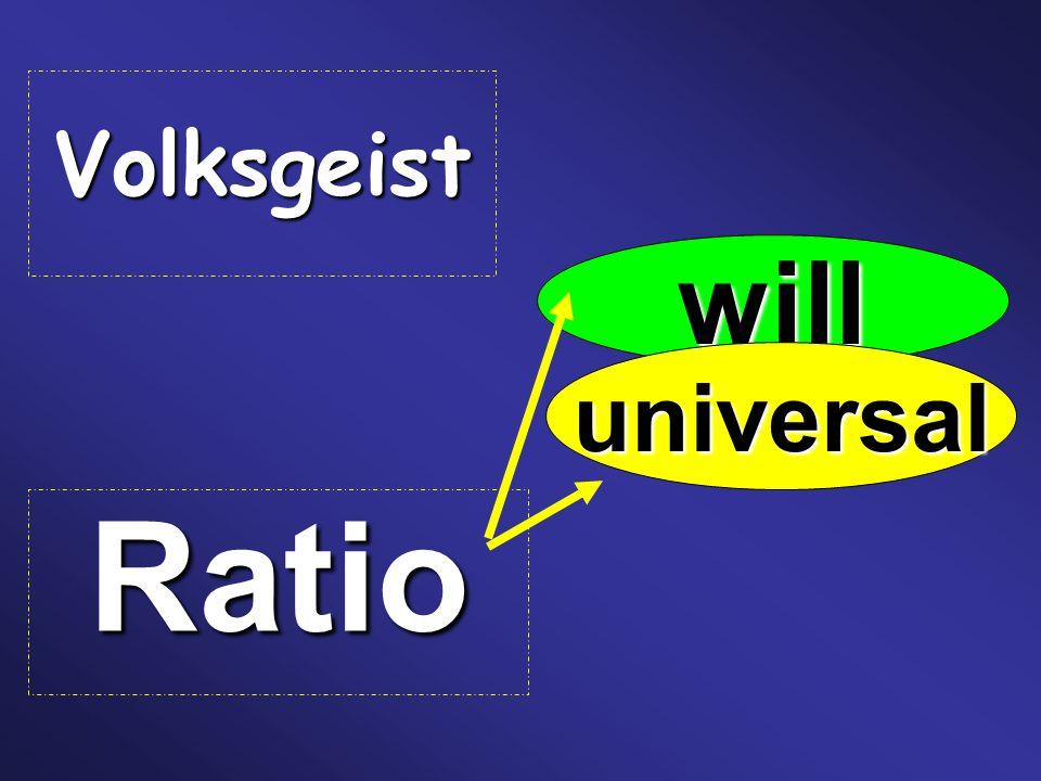 Volksgeist will universal Ratio