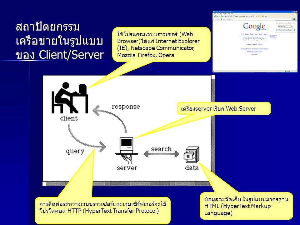 สถาปัตยกรรมเครือข่ายในรูปแบบของ Client/Server