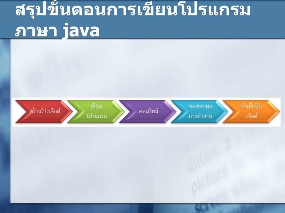 สรุปขั้นตอนการเขียนโปรแกรมภาษา java