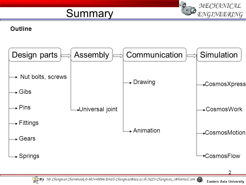 Summary Design parts Assembly Communication Simulation MECHANICAL