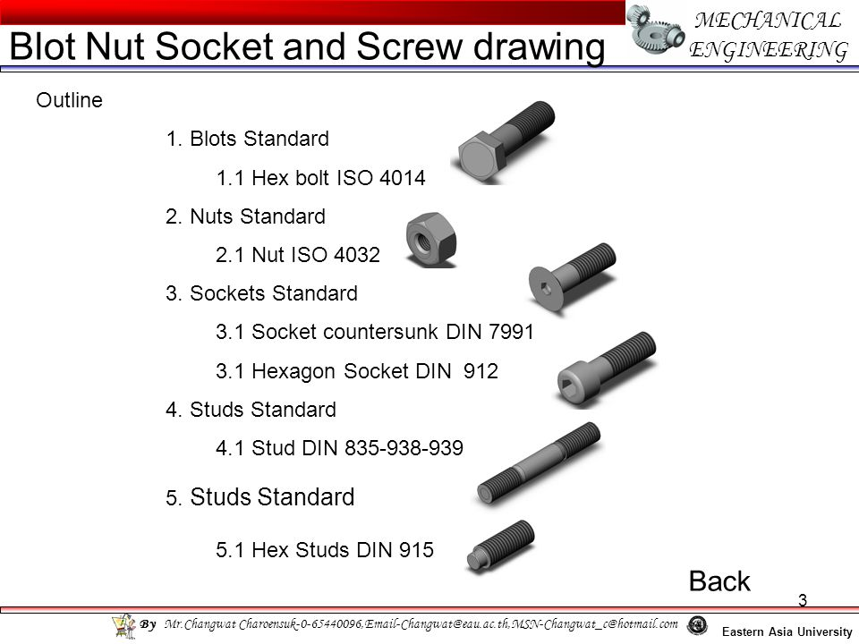 Blot Nut Socket and Screw drawing