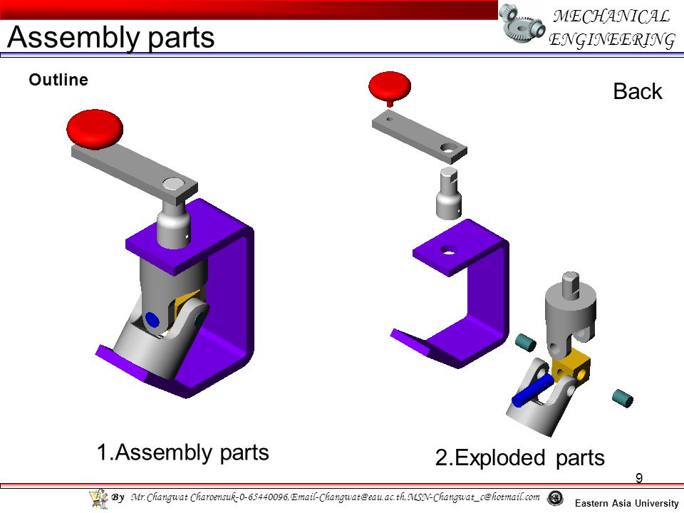 Assembly parts Back 1.Assembly parts 2.Exploded parts MECHANICAL