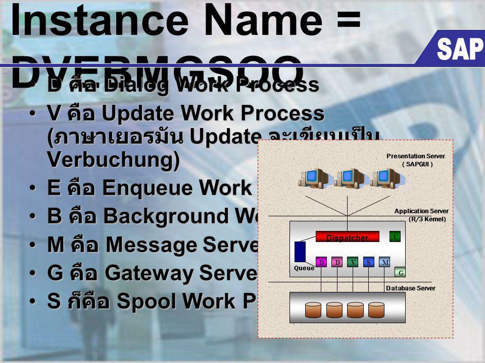 Instance Name = DVEBMGSOO