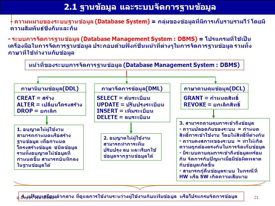 2.1 ฐานข้อมูล และระบบจัดการฐานข้อมูล